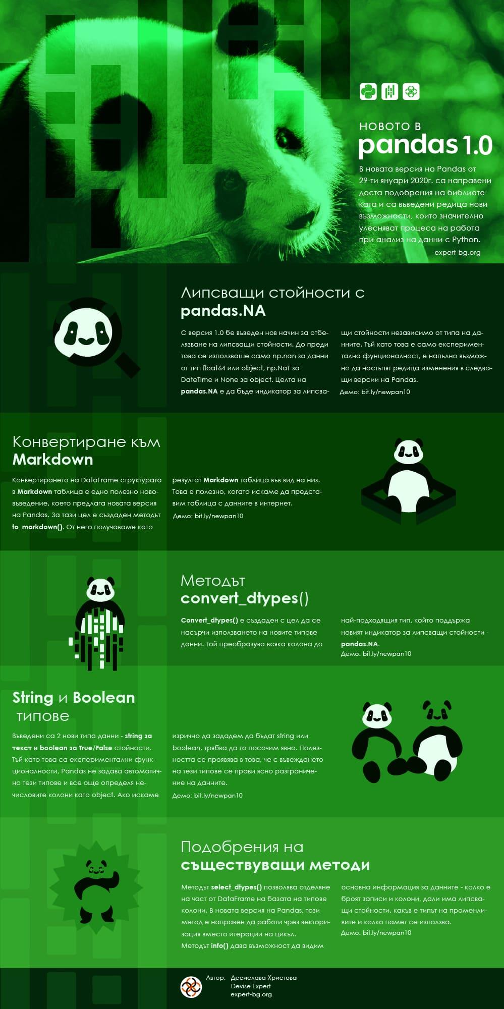 Новото в pandas 1.0 Инфографика
