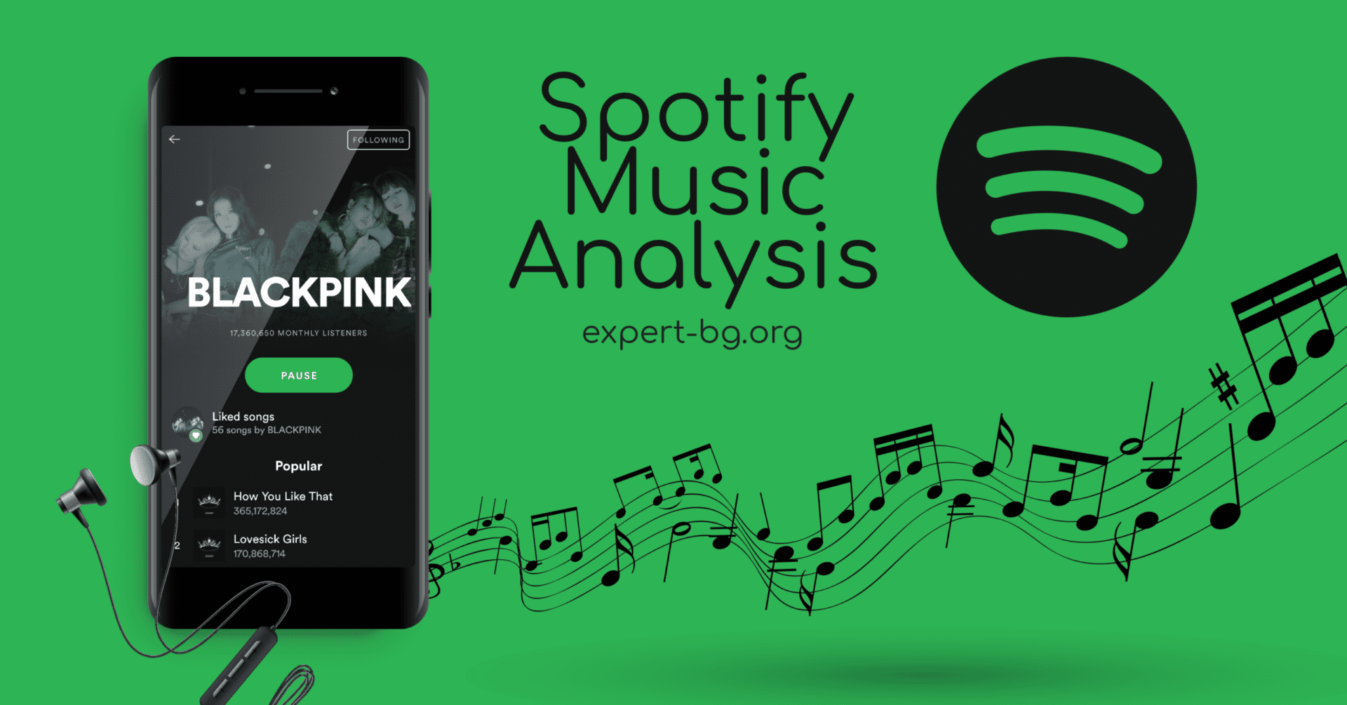Spotify EDA article cover